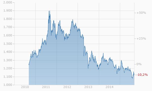 chart.aspx(1)