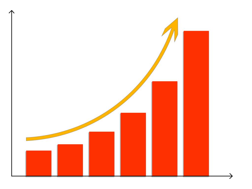Steigende Umsätze, steigende Gewinne und eine steigende Dividende zählen für den Anleger