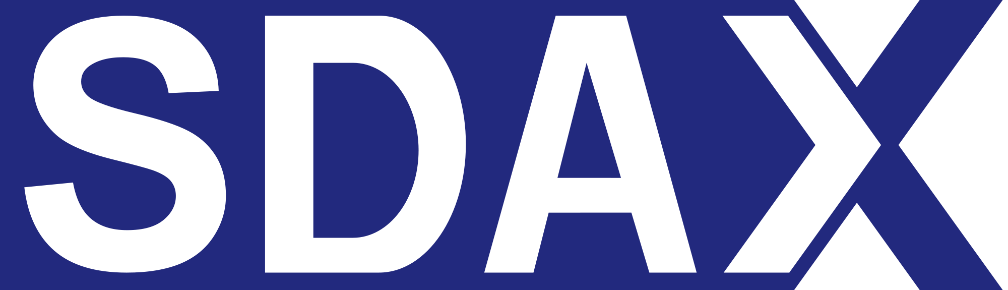 langfristige rendite mdax